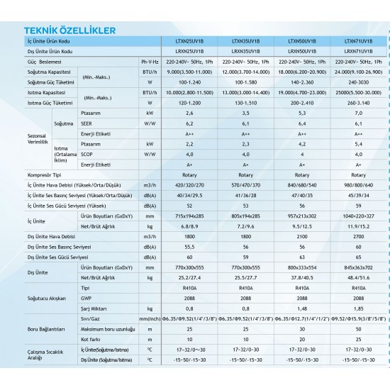 Airfel 9000Btu A++ Sezonsal Inverter Klima LTXN25U