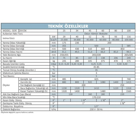 Ünmak 80000 Kcal Katı Yakıtlı Manuel 3 Kapaklı Kazan ÜKY/3K-80