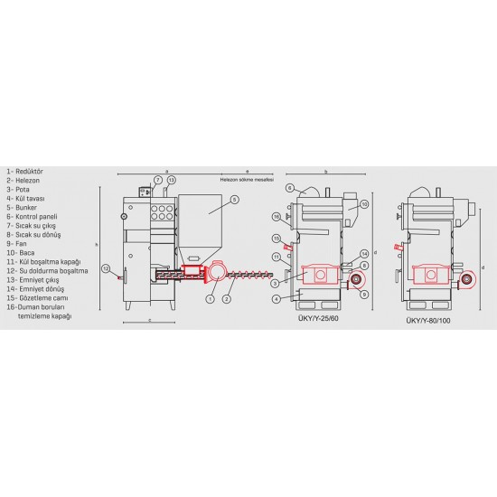 Ünmak 25000 Kcal Katı Yakıtlı Stokerli(Otomatik Yüklemeli) Kazan ÜKY/Y-25